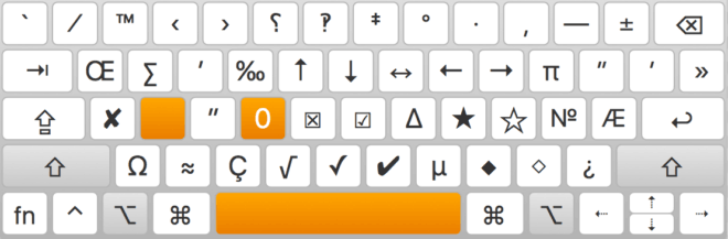 Option-Shift key characters and symbols