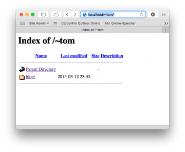 Index of Sites directory
